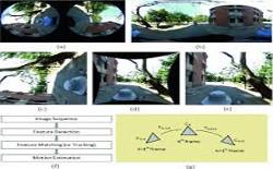 http://deltalab.iitk.ac.in/image/pub-250/visual-prani.jpeg
